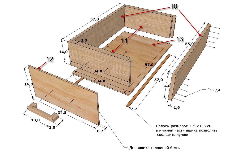 Полы для деревянного дома своими руками