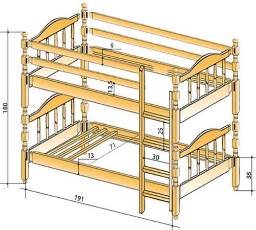 Как сделать двухъярусная детская кровать своими руками