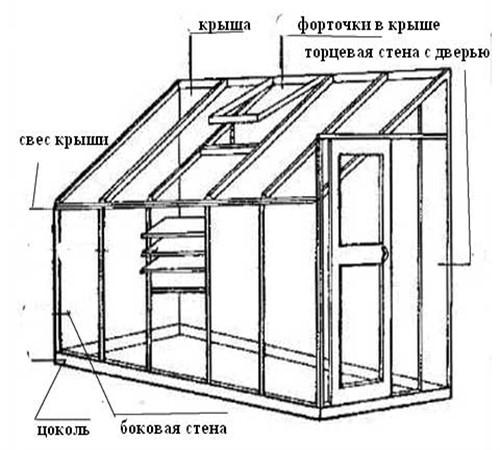 Схема теплицы_500x450