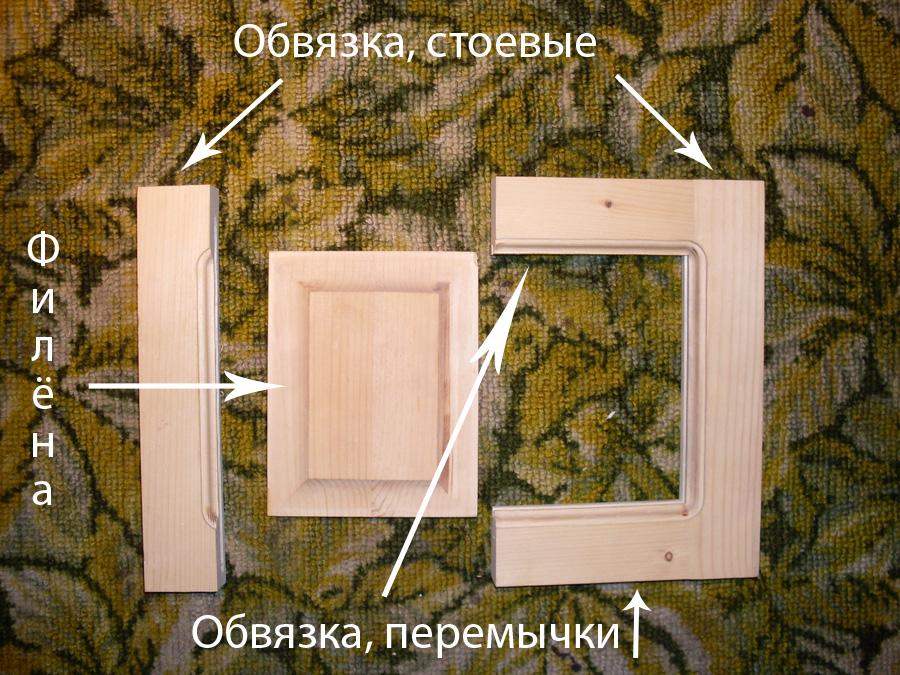 Мебельная обвязка своими руками