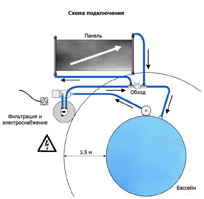 Shema-ustanovki-solnechnogo-