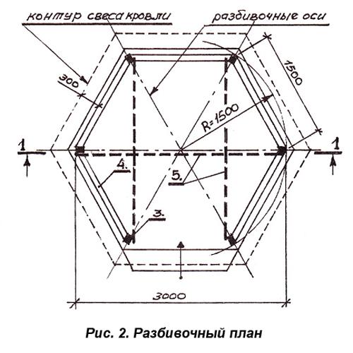 На основе нарисованной схемы