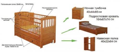 инструкция по сборке кроватки скв 5 - фото 10