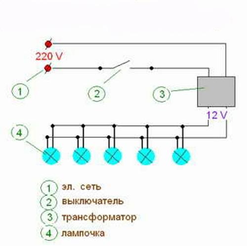 Схема галоген