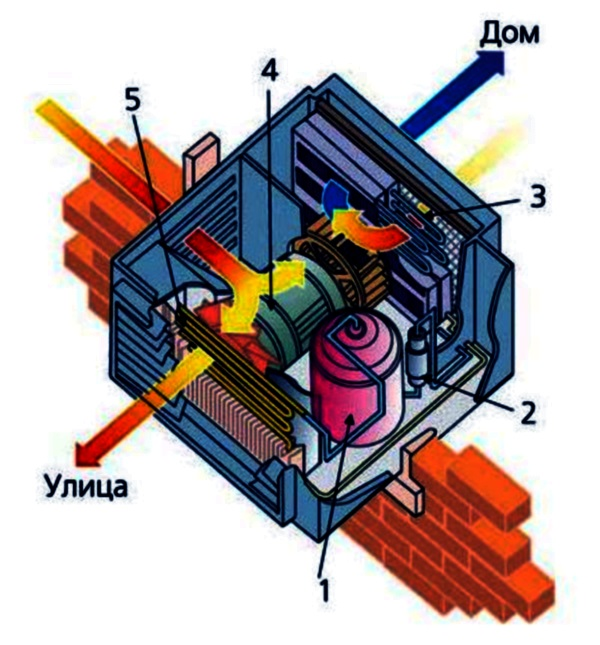 Инструкция Бк 1500