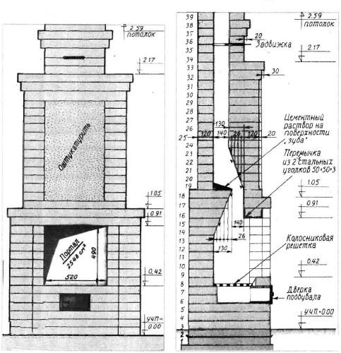 Пошаговая инструкция строительства дома из кирпича