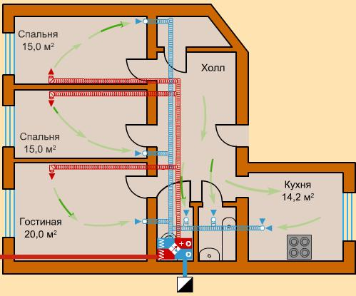 Как сделать вытяжку в квартире на 1 этаже