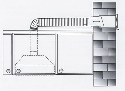 Кухонная вытяжка в частном доме своими руками