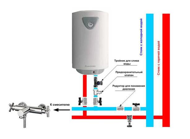 Как установить водонагреватель схема
