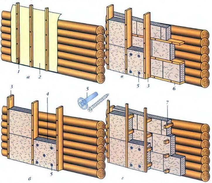 Как утеплить деревянного дома снаружи своими руками