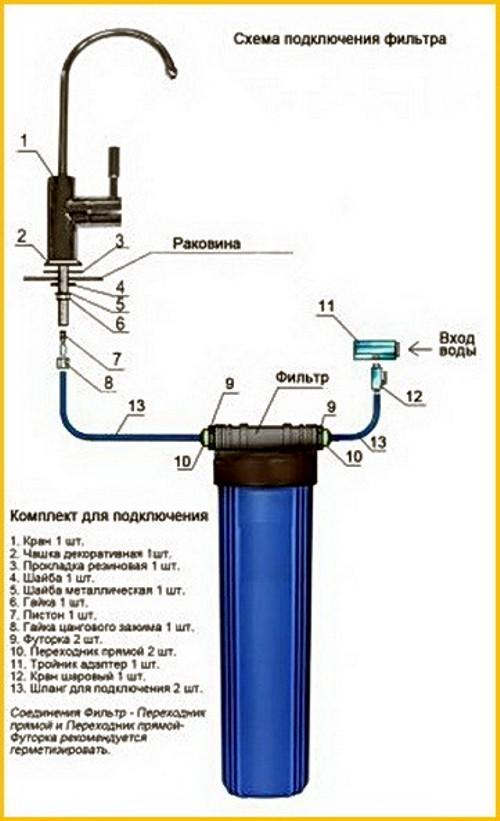 Схема кран с фильтром