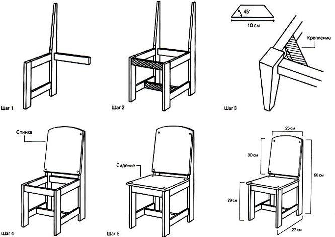Детский стульчик своими руками чертежи и схемы