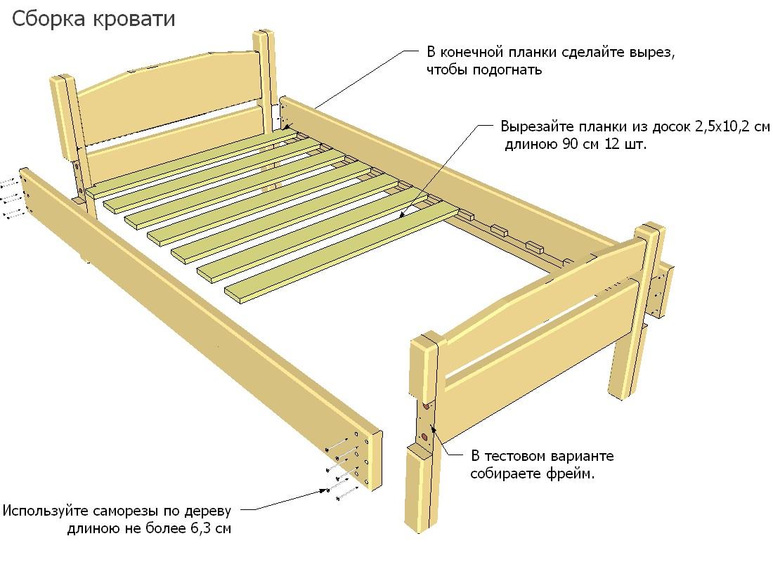 Сделать кровать с чертежами