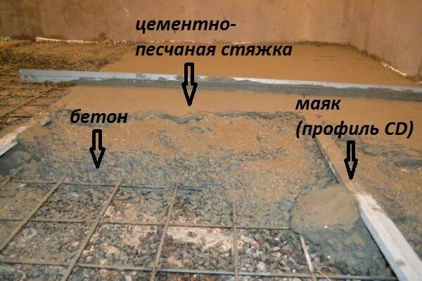 Как сделать наклон бетонной стяжки